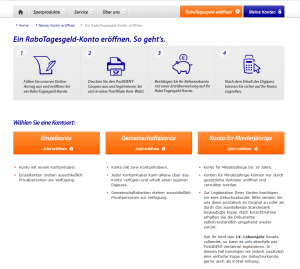 rabodirect-antrag