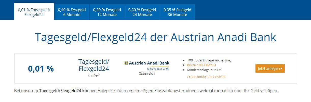 austrian-anadi-bank-tagesgeld